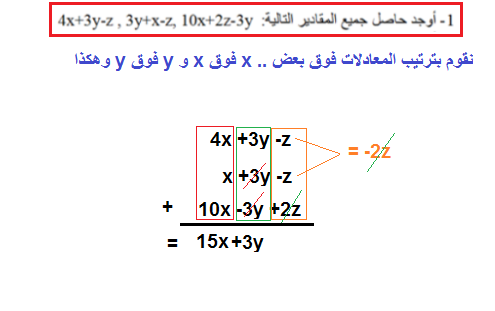مناقشات مبادئ الرياضيات ckfu1381745863141.pn