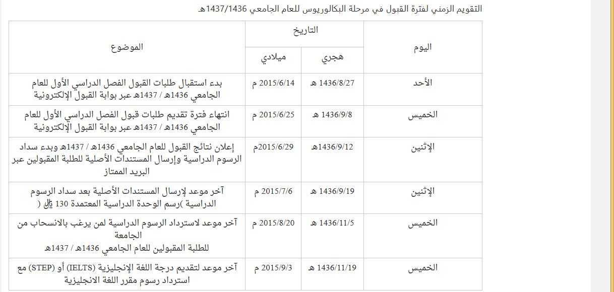 مواعيد التسجيل الجامعة السعودية الالكترونية